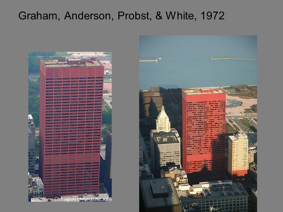 Graham, Anderson, Probst, & White, 1972