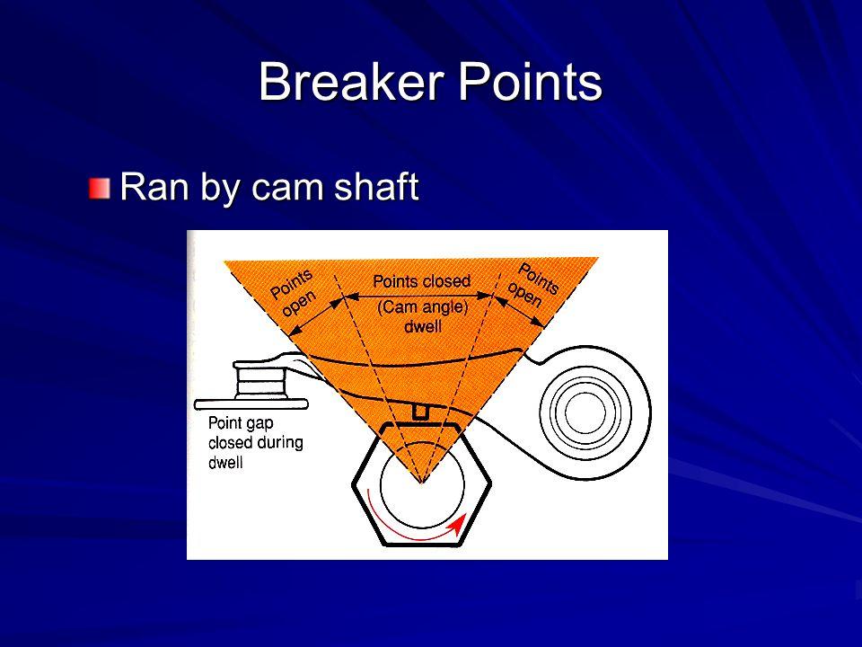 Breaker Points Ran by cam shaft