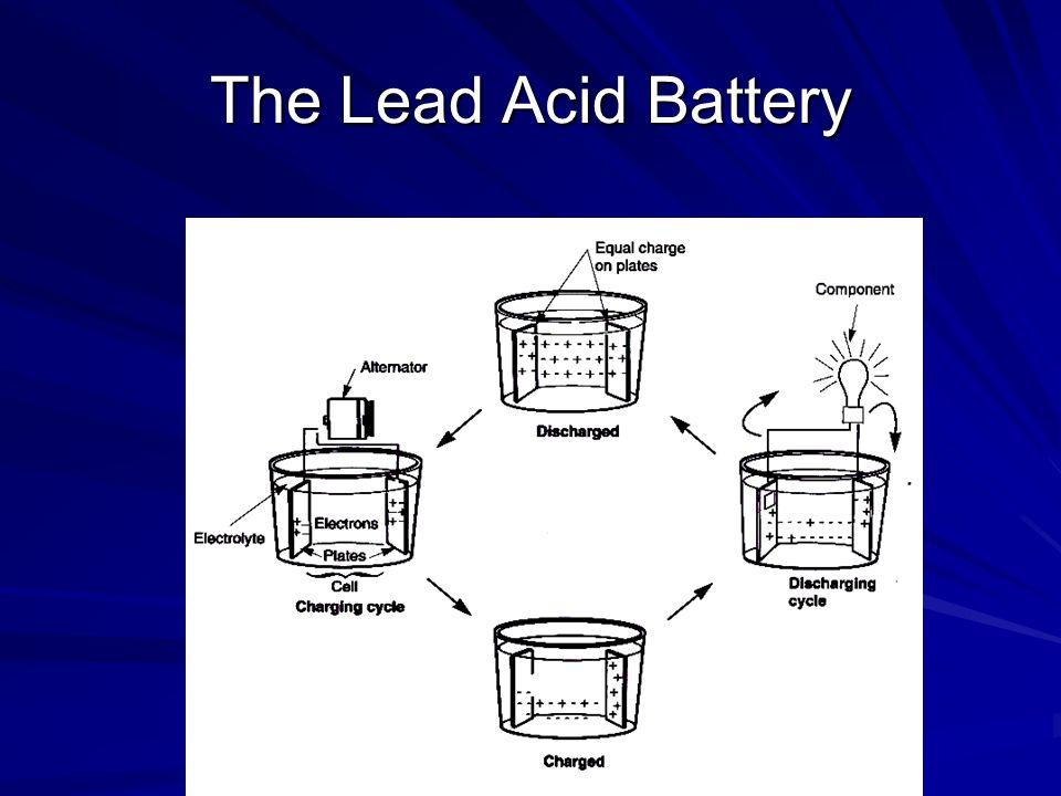 The Lead Acid Battery