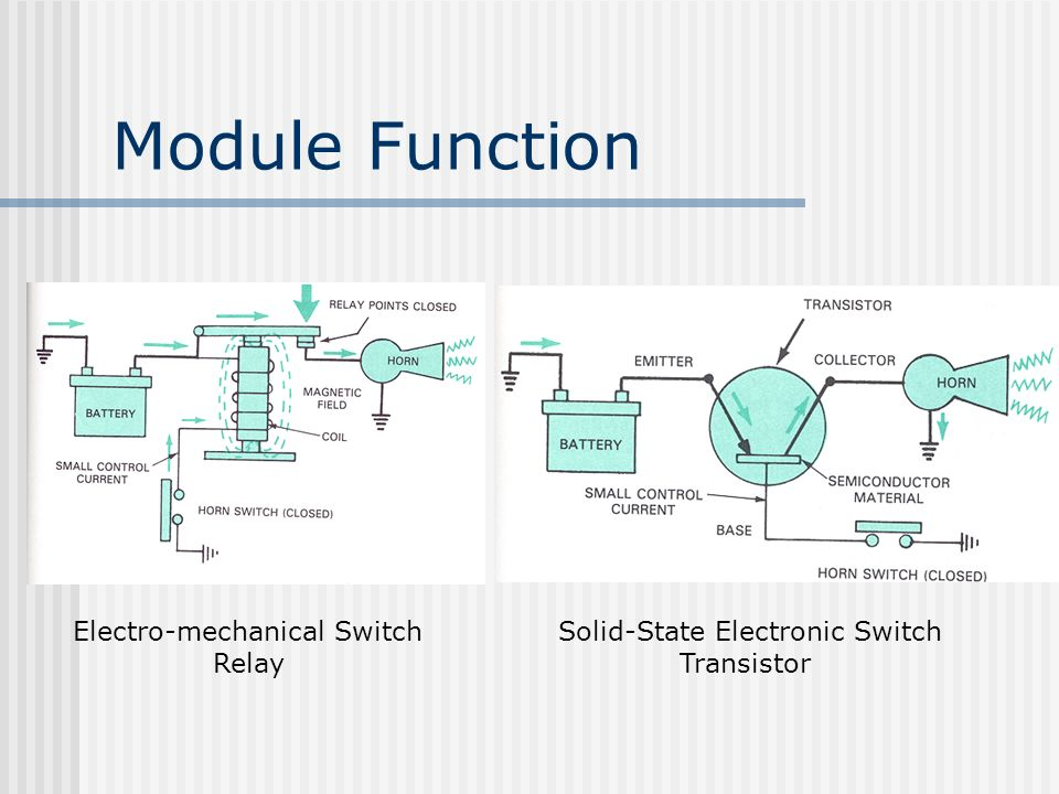 Module Function Electro-mechanical Switch Relay Solid-State Electronic Switch Transistor