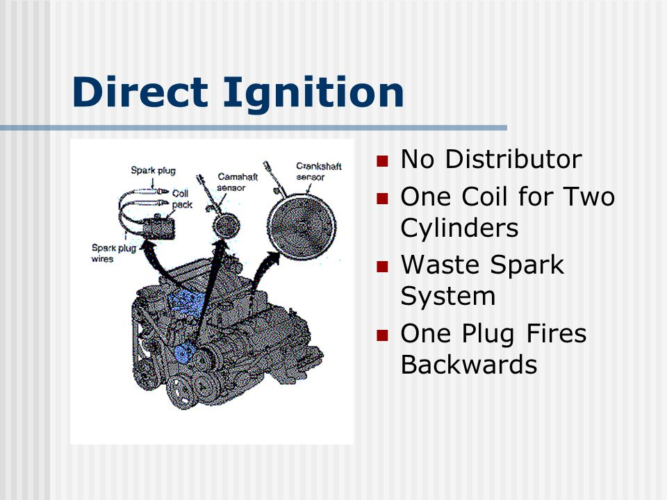 Electronic Ignition W/Distributor Uses one coil for all cylinders.