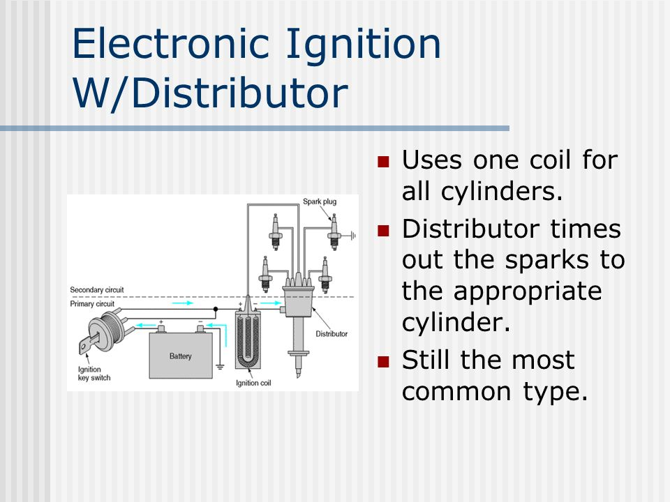 Electronic Ignition W/Distributor Uses one coil for all cylinders. Distributor times out the sparks to the appropriate cylinder. Still the most common