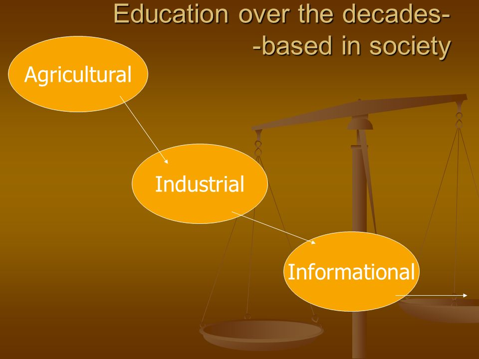 Education over the decades- -based in society Agricultural Industrial Informational