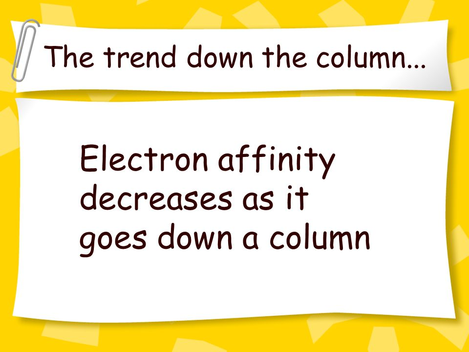 The trend down the column... Electron affinity decreases as it goes down a column