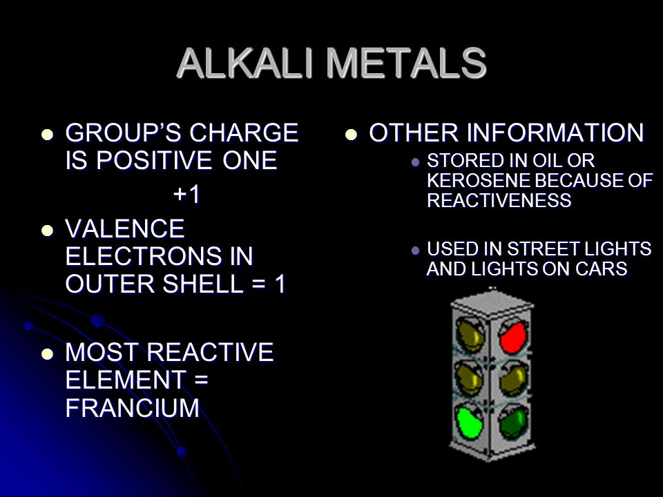 ALKALI METALS GROUPS CHARGE IS POSITIVE ONE GROUPS CHARGE IS POSITIVE ONE+1 VALENCE ELECTRONS IN OUTER SHELL = 1 VALENCE ELECTRONS IN OUTER SHELL = 1