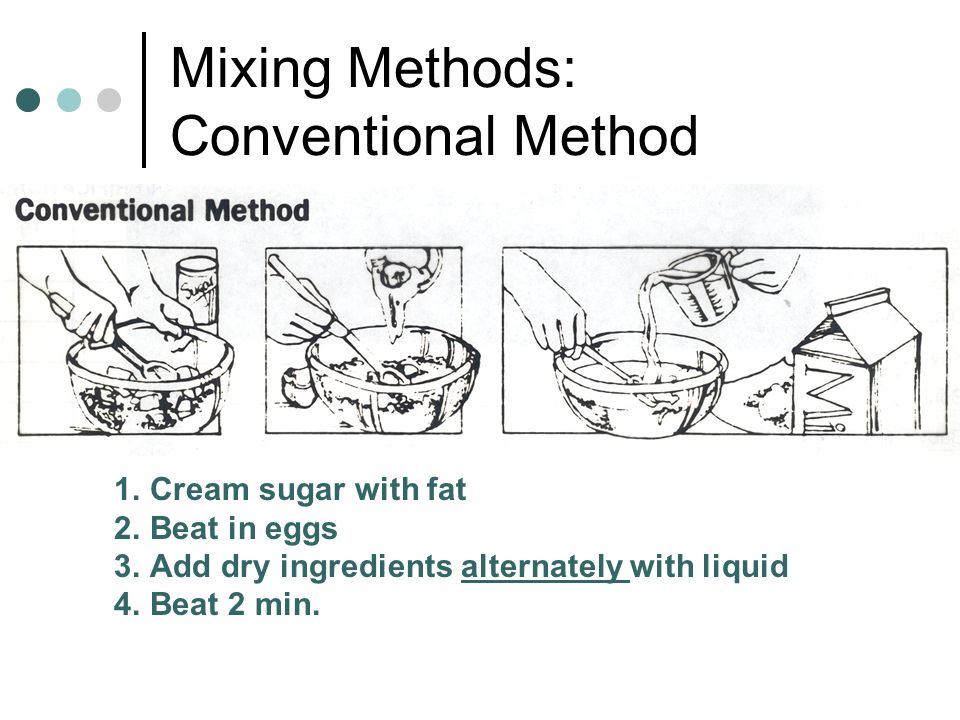 Mixing Methods: Conventional Method 1.Cream sugar with fat 2.Beat in eggs 3.Add dry ingredients alternately with liquid 4.Beat 2 min.