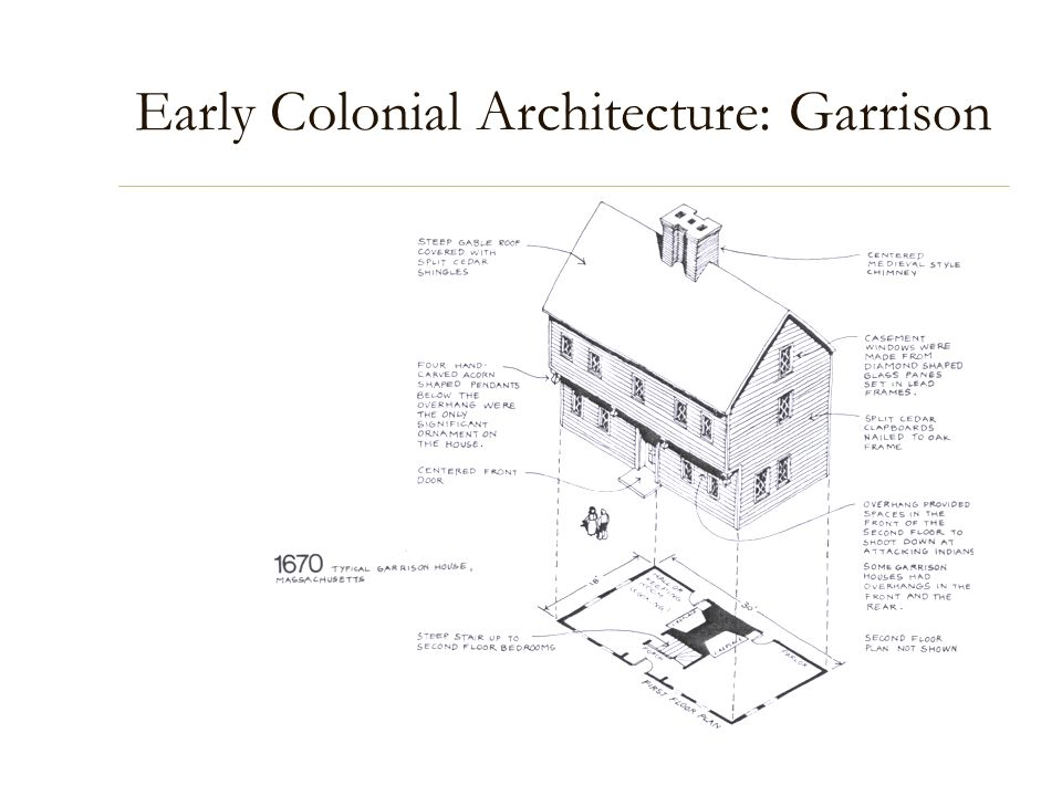 Early Colonial Architecture: Garrison