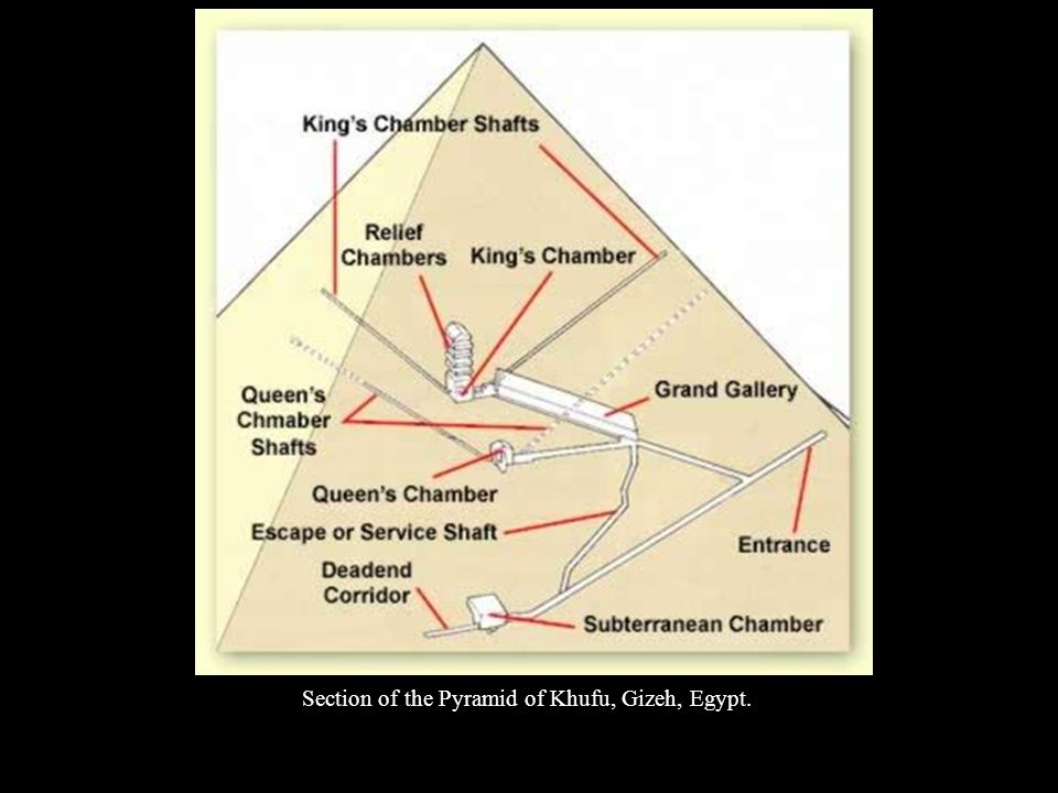 Section of the Pyramid of Khufu, Gizeh, Egypt.