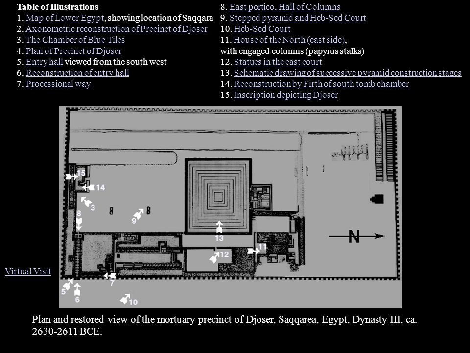 Table of Illustrations 1. Map of Lower Egypt, showing location of Saqqara 2. Axonometric reconstruction of Precinct of Djoser 3. The Chamber of Blue T