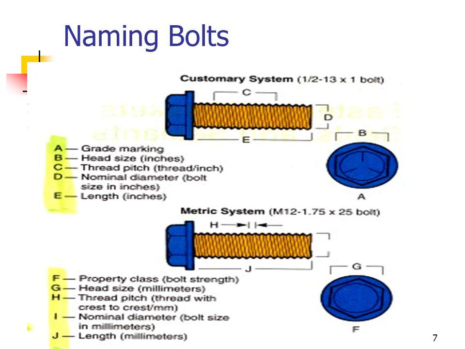 6 Bolt Grades ( hardness)