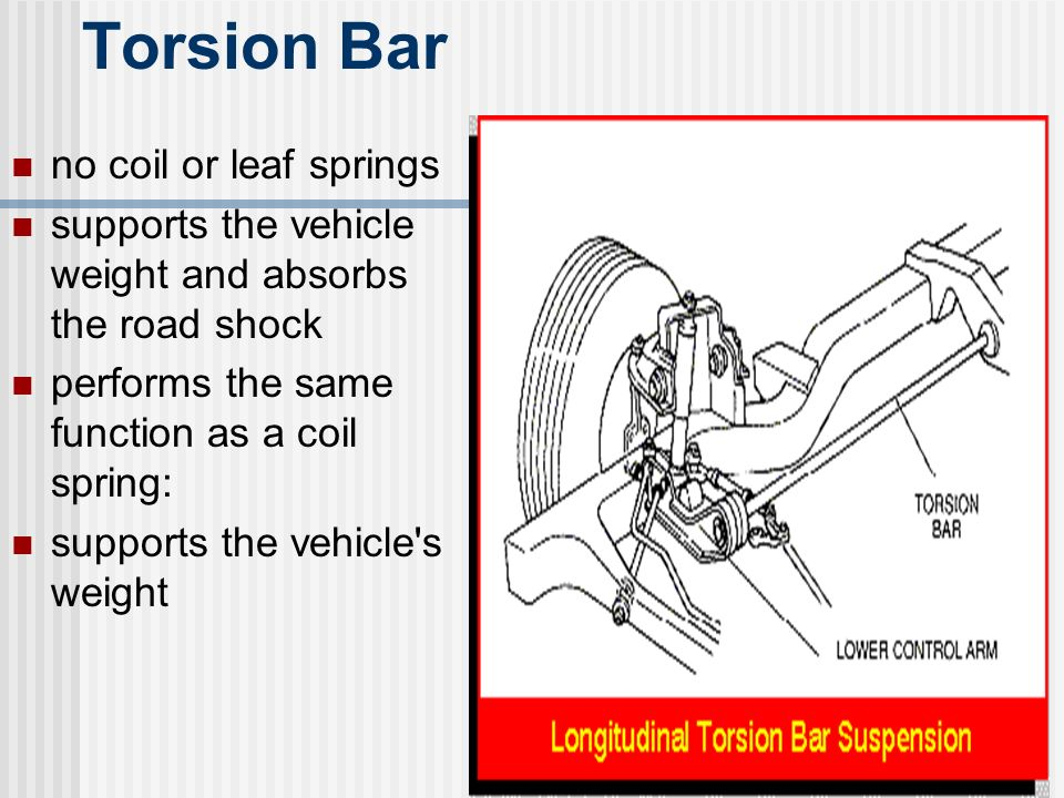 10 Torsion Bar no coil or leaf springs supports the vehicle weight and absorbs the road shock performs the same function as a coil spring: supports th