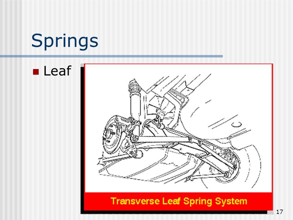 17 Springs Leaf