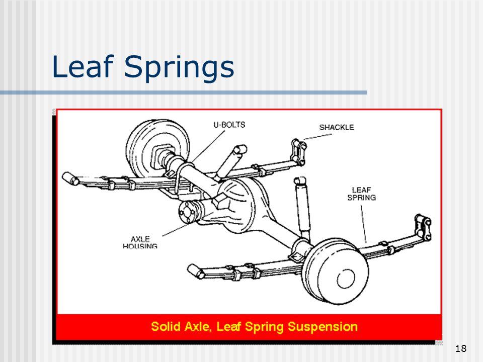 18 Leaf Springs