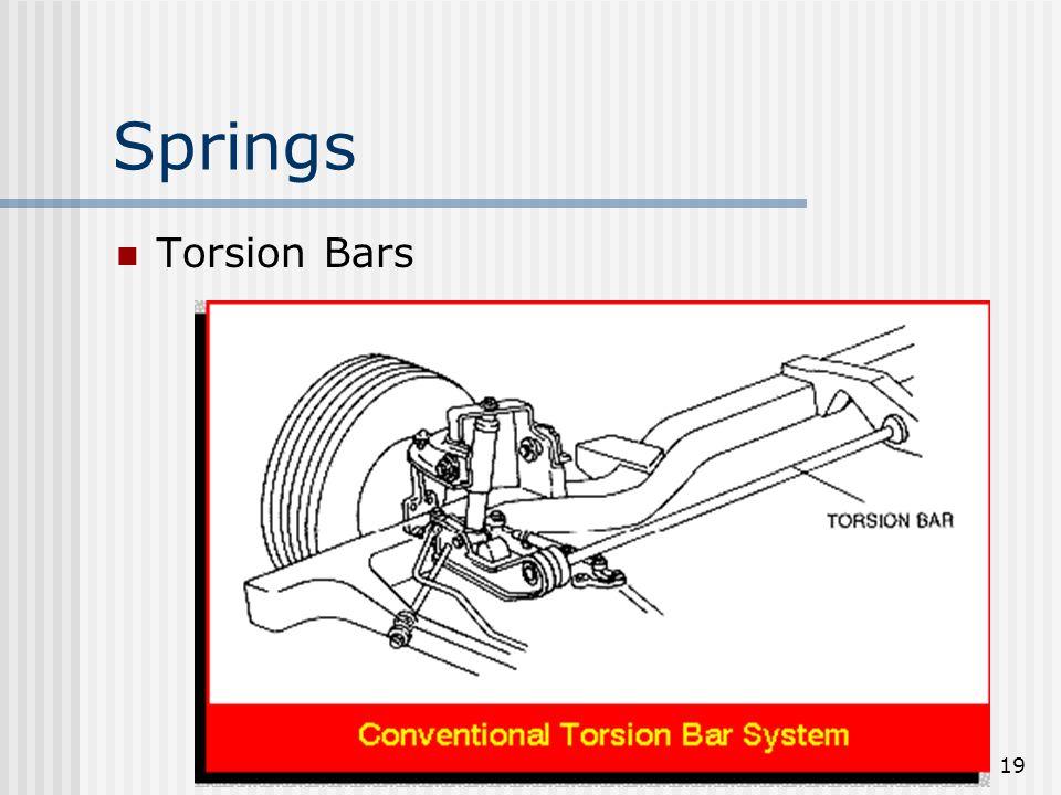 19 Springs Torsion Bars
