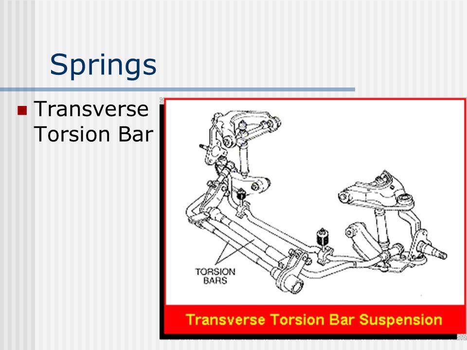 20 Springs Transverse Torsion Bar