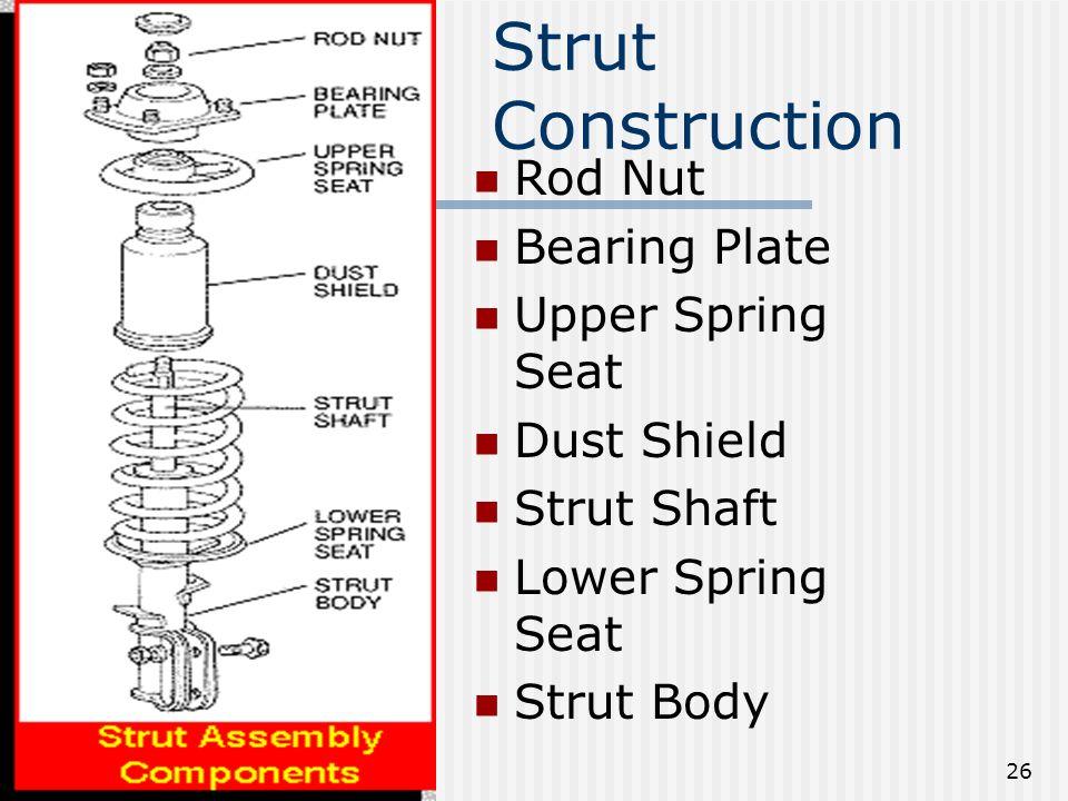 26 Strut Construction Rod Nut Bearing Plate Upper Spring Seat Dust Shield Strut Shaft Lower Spring Seat Strut Body