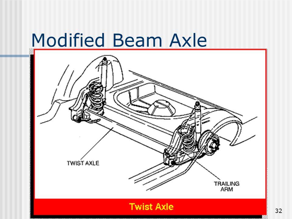 32 Modified Beam Axle
