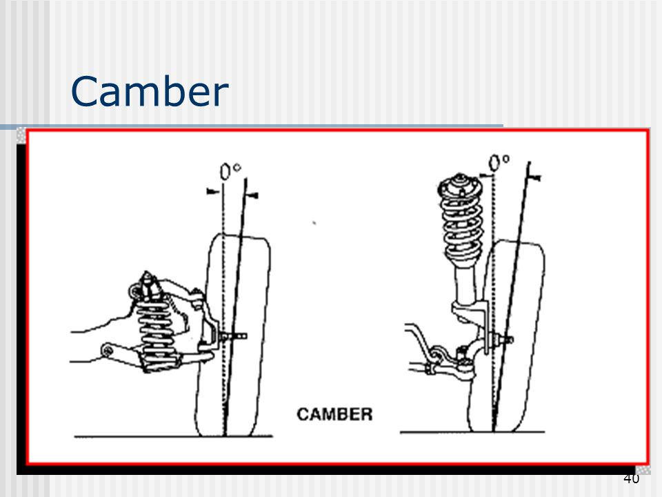 40 Camber