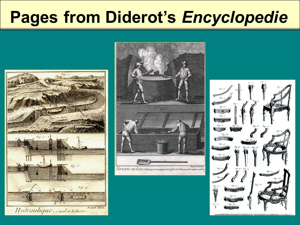 Pages from Diderots Encyclopedie