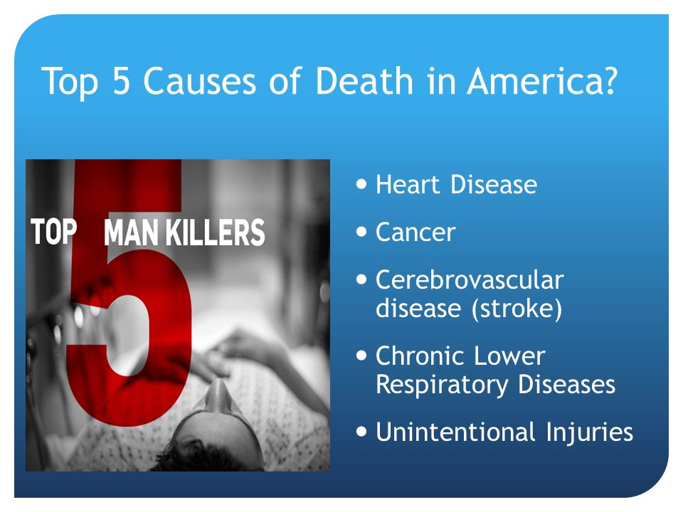 Top 5 Causes of Death in America.