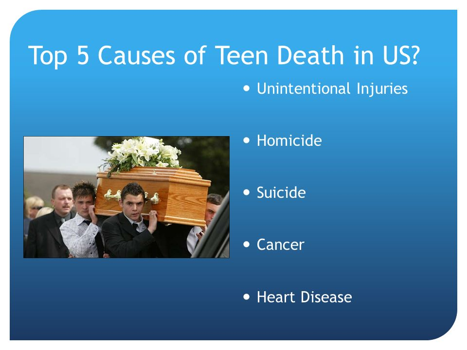 Top 5 Causes of Teen Death in US Unintentional Injuries Homicide Suicide Cancer Heart Disease