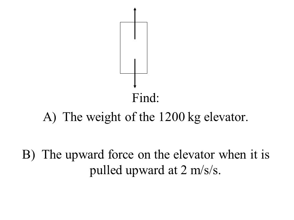 Find: A)The weight of the 1200 kg elevator. B)The upward force on the elevator when it is pulled upward at 2 m/s/s.