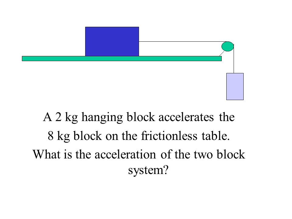 A 2 kg hanging block accelerates the 8 kg block on the frictionless table. What is the acceleration of the two block system?
