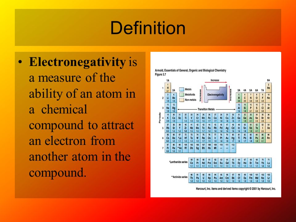 Electronegativity Table Definition Definition Electronegativity