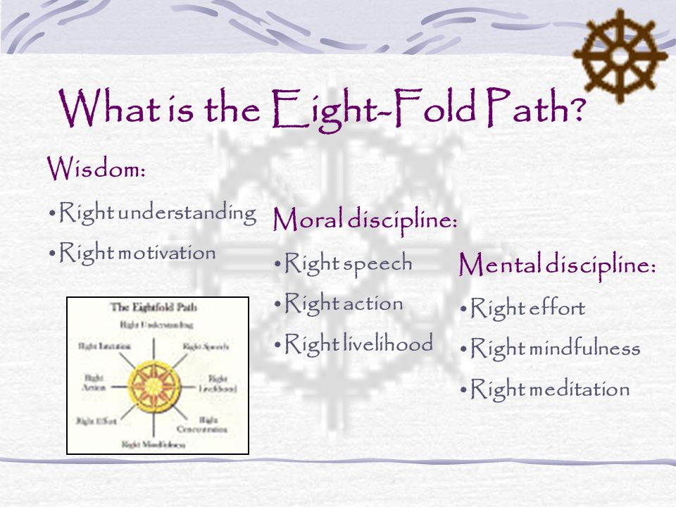What is the Eight-Fold Path? Wisdom: Right understanding Right motivation Moral discipline: Right speech Right action Right livelihood Mental discipli