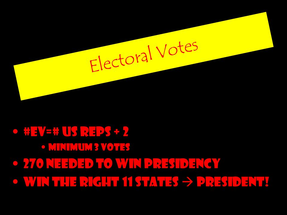 E l e c t o r a l V o t e s #EV=# US Reps + 2 Minimum 3 votes 270 needed to win presidency Win the right 11 states President!