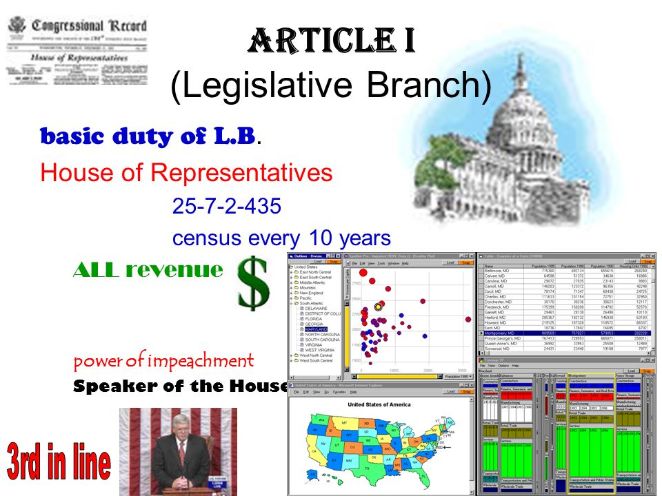 Article I (Legislative Branch) basic duty of L.B. House of Representatives 25-7-2-435 census every 10 years ALL revenue bills power of impeachment Spe