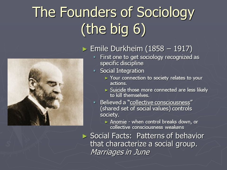 The Founders of Sociology (the big 6) George Herbert Mead ( 1863 – 1931) George Herbert Mead ( 1863 – 1931) Developed philosophy of role play – people