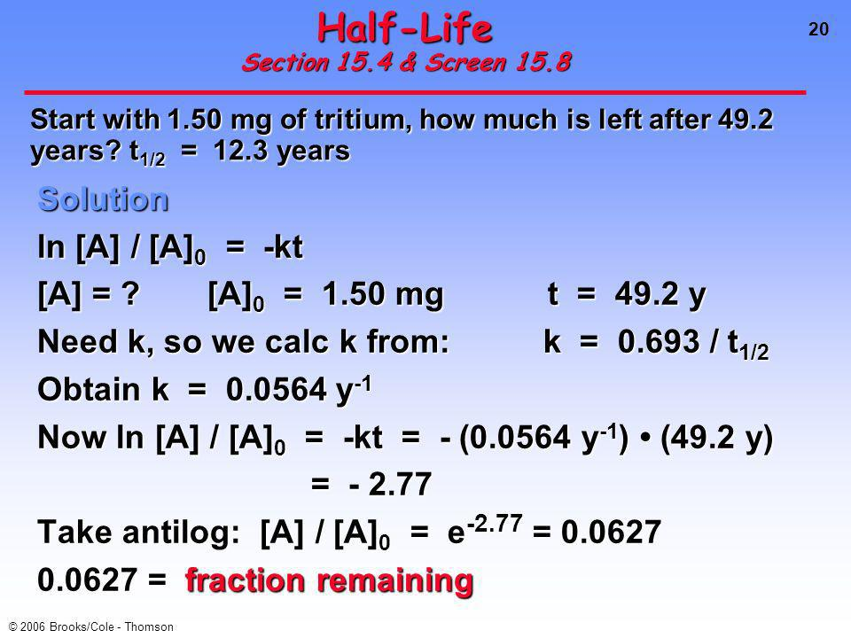 20 © 2006 Brooks/Cole - Thomson Half-Life Section 15.4 & Screen 15.8 Solution ln [A] / [A] 0 = -kt [A] = [A] 0 = 1.50 mgt = 49.2 y Need k, so we calc k from: k = 0.693 / t 1/2 Obtain k = 0.0564 y -1 Now ln [A] / [A] 0 = -kt = - (0.0564 y -1 ) (49.2 y) = - 2.77 = - 2.77 Take antilog: [A] / [A] 0 = e -2.77 = 0.0627 0.0627 = fraction remaining Start with 1.50 mg of tritium, how much is left after 49.2 years.