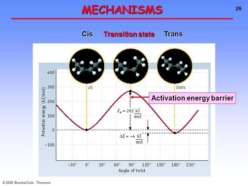 26 © 2006 Brooks/Cole - Thomson MECHANISMS Activation energy barrier CisTrans Transition state