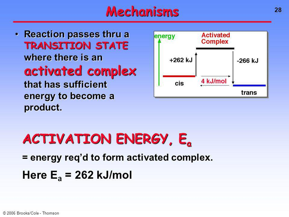 28 © 2006 Brooks/Cole - Thomson Mechanisms Reaction passes thru a TRANSITION STATE where there is an activated complex that has sufficient energy to become a product.Reaction passes thru a TRANSITION STATE where there is an activated complex that has sufficient energy to become a product.