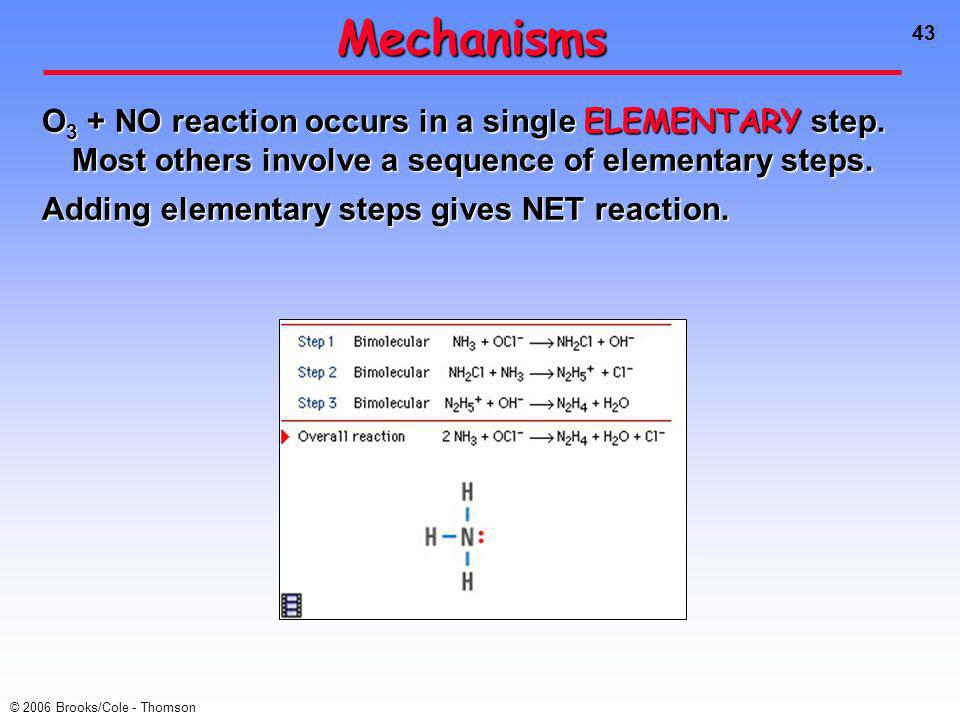 43 © 2006 Brooks/Cole - Thomson Mechanisms O 3 + NO reaction occurs in a single ELEMENTARY step.