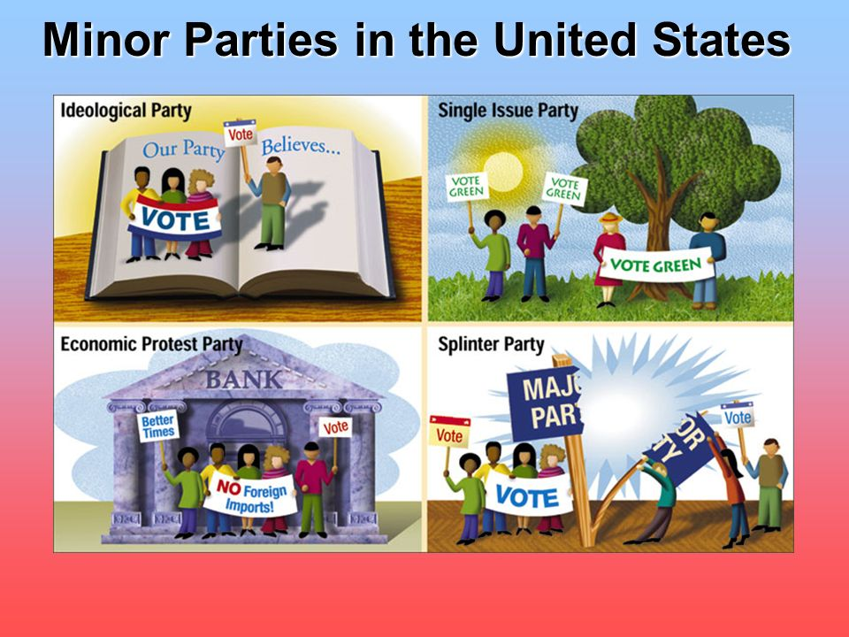 Party Types Factional (splinter) Parties –Bull Moose, Reform Ideological Parties –Libertarian, Communist Single-Issue –Free Soil, Prohibition Toga Par
