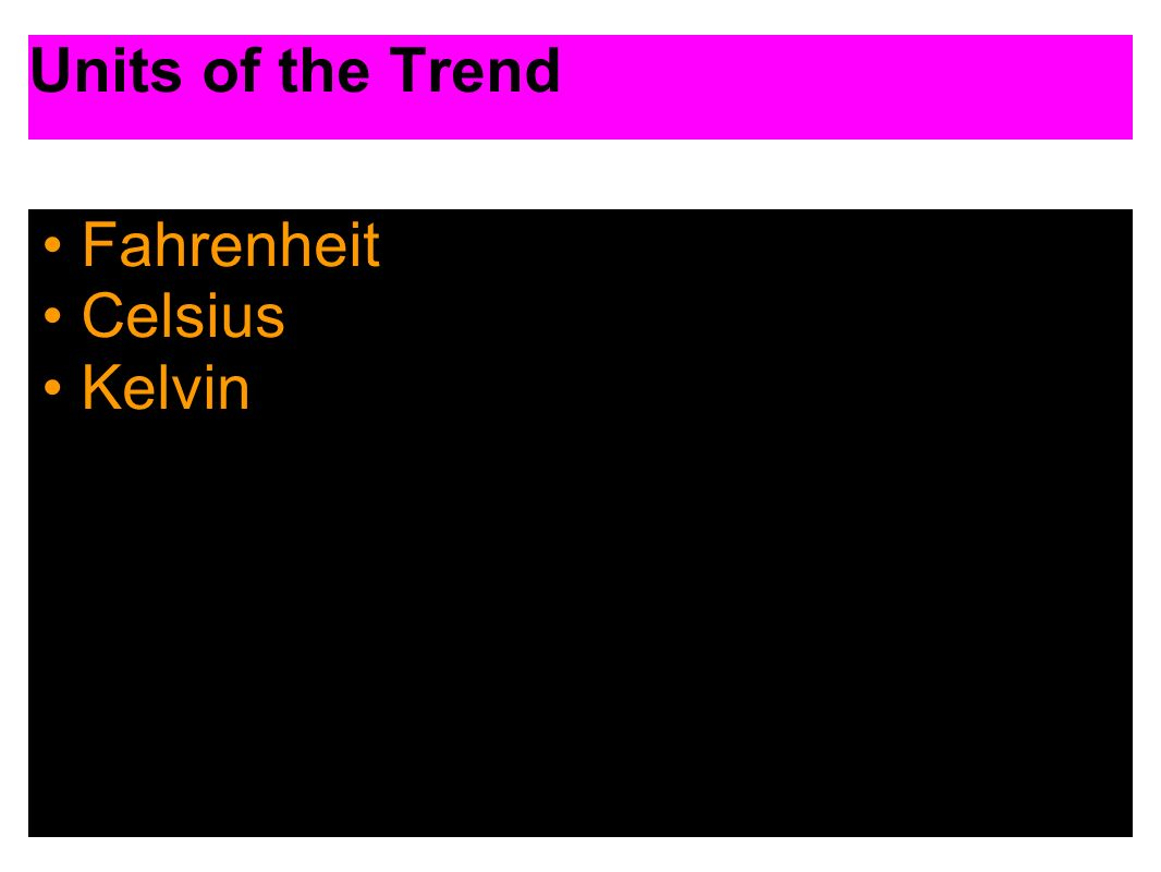 Units of the Trend Fahrenheit Celsius Kelvin