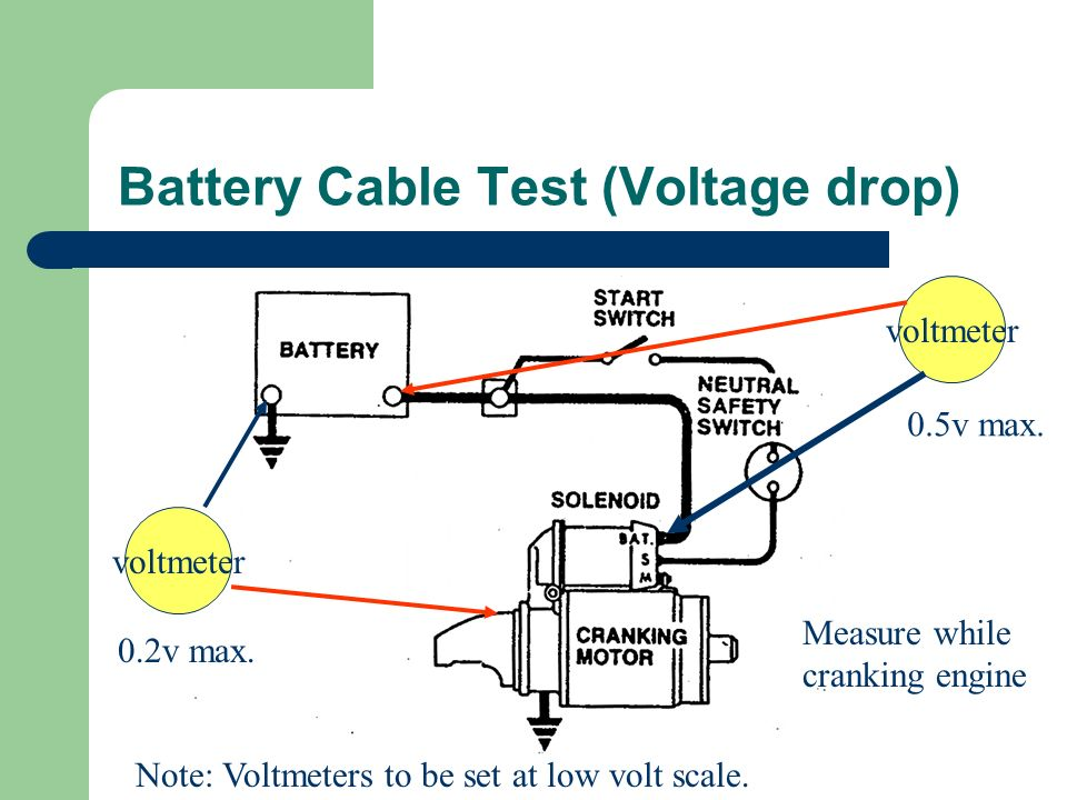 Battery Cable Test (Voltage drop) voltmeter Note: Voltmeters to be set at low volt scale. 0.2v max. 0.5v max. Measure while cranking engine