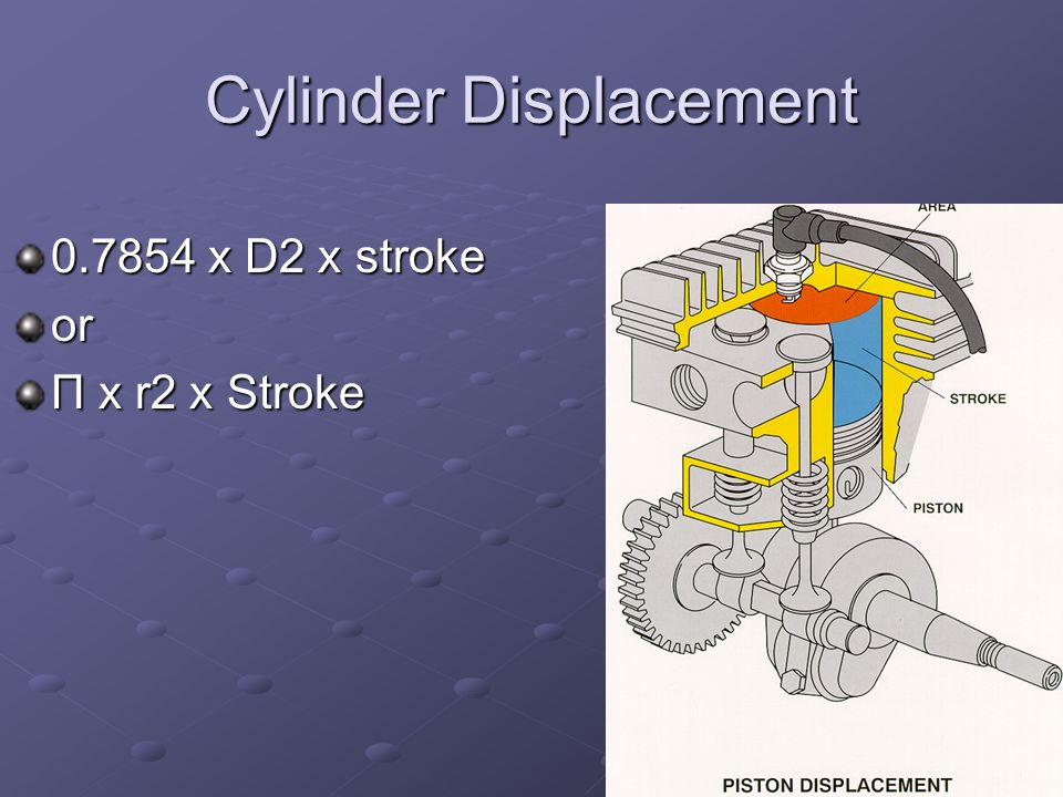 5 Cylinder Displacement 0.7854 x D2 x stroke or Π x r2 x Stroke
