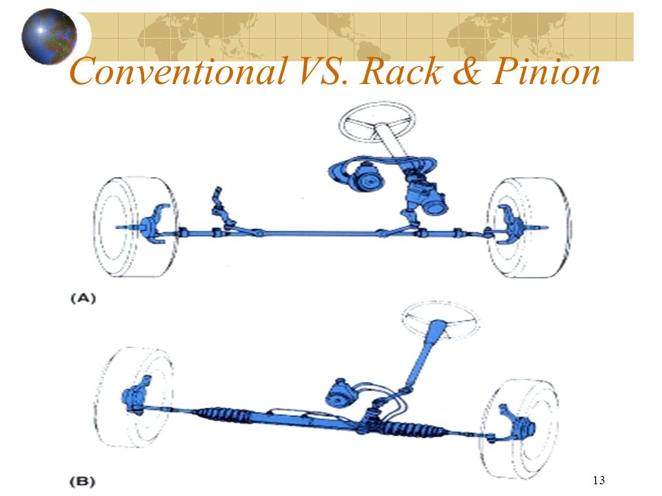 13 Conventional VS. Rack & Pinion