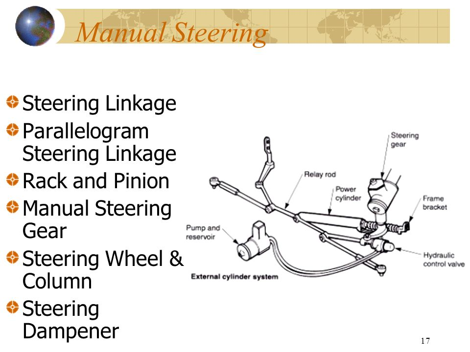 17 Manual Steering Steering Linkage Parallelogram Steering Linkage Rack and Pinion Manual Steering Gear Steering Wheel & Column Steering Dampener