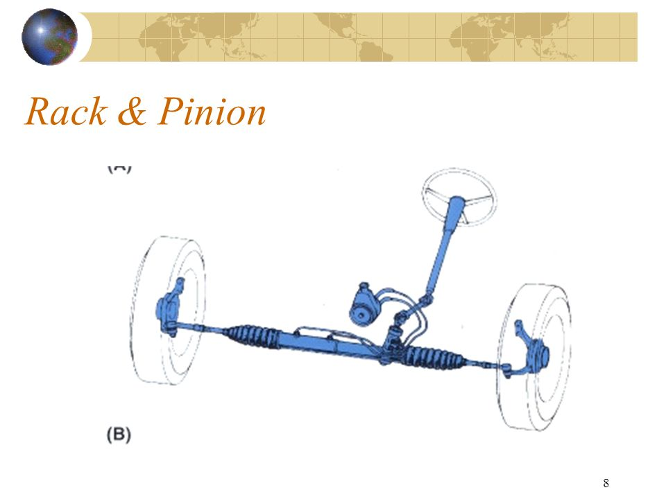 8 Rack & Pinion