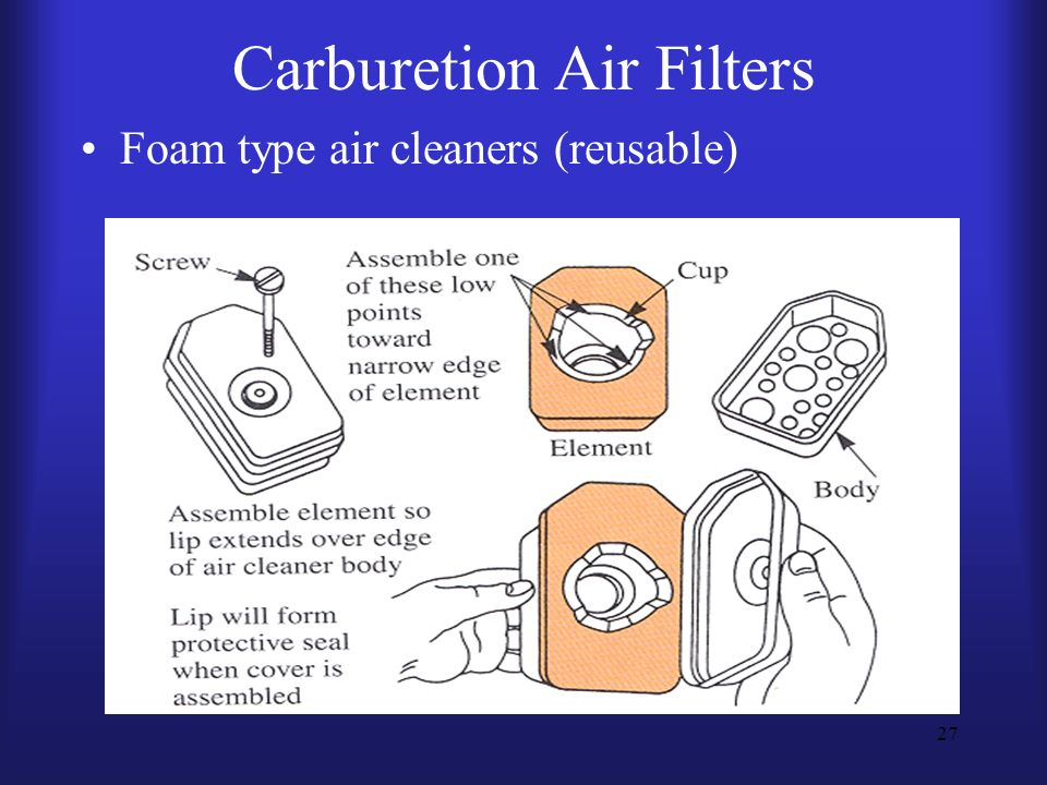 27 Carburetion Air Filters Foam type air cleaners (reusable)