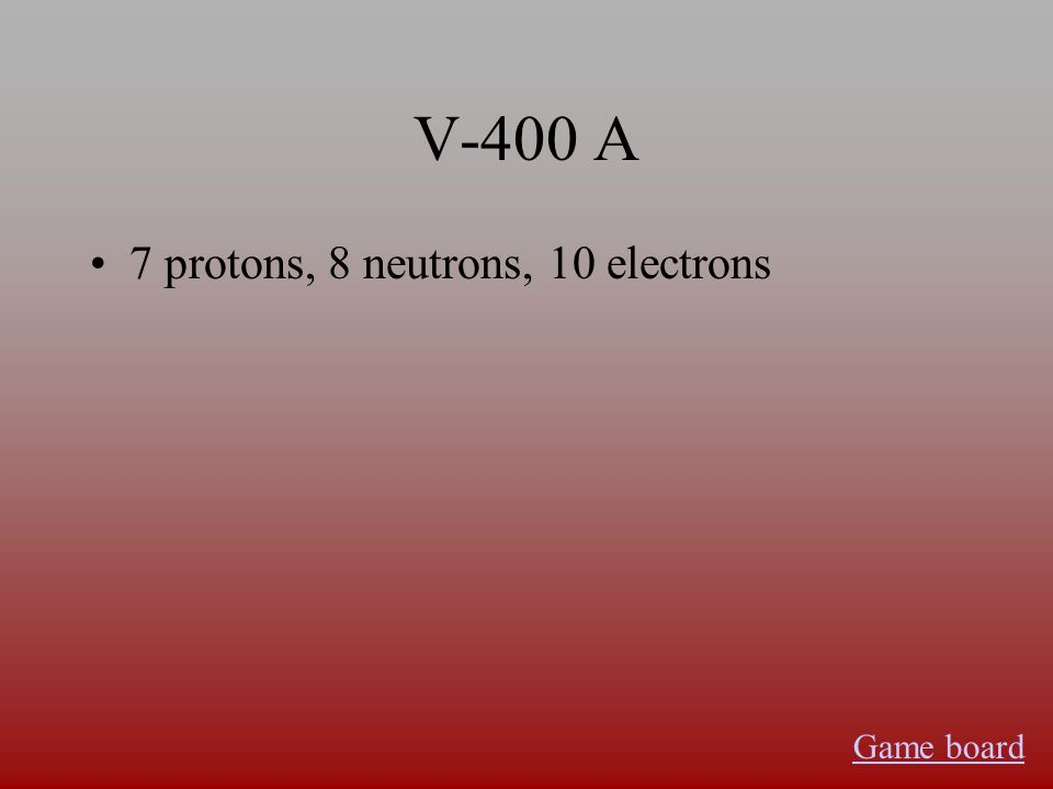 V-300 A 70 Protons, 165 Neutrons, 68 electrons Game board