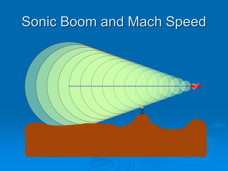 Sonic Boom and Mach Speed
