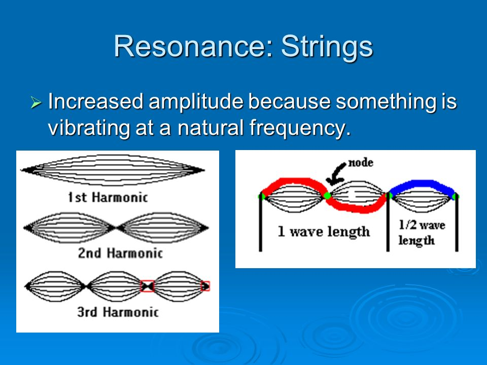 Resonance: Strings Increased amplitude because something is vibrating at a natural frequency. Increased amplitude because something is vibrating at a