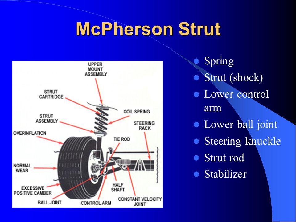 Control Arm Suspension Steering knuckle Upper control arm Lower control arm Upper ball joint Lower ball joint Upper control arm bushings Lower control