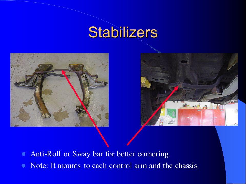 Strut Rods Strut rod is also known as a brake reaction rod. Strut Rod or Brake Reaction Rod