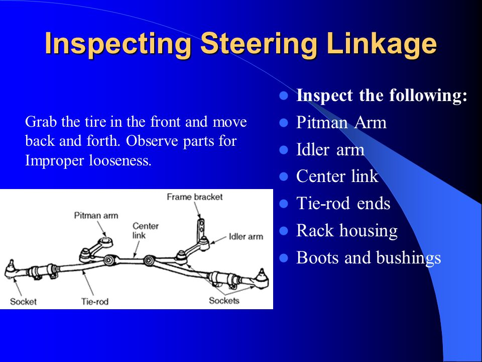 Steering Linkage Detail Idler ArmTie Rod